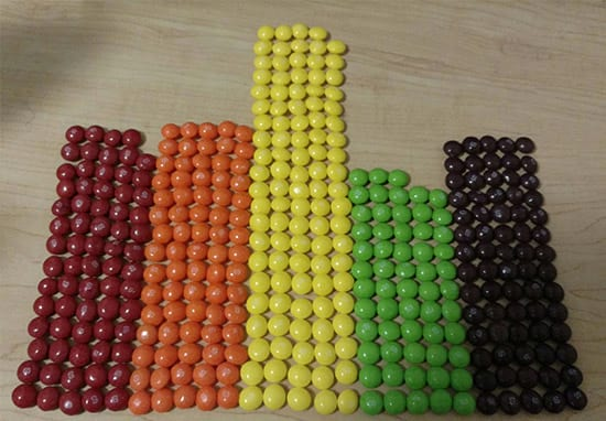 Why Are There Always More Yellow Skittles In A Bag? 29683UNILAD imageoptim Skittles web