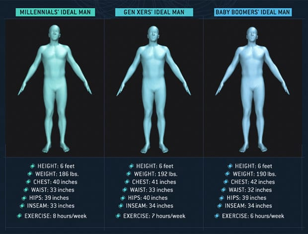This Is The Perfect Male Body Type Women Want, Apparently 12266UNILAD imageoptim PERFECT MNA 775504