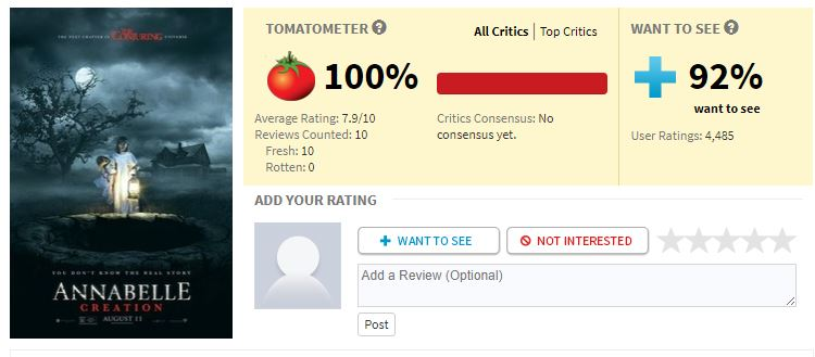 Annabelle creation has scored the perfect 100 on rotten tomatoes annabelle creation has scored the perfect 100 on rotten tomatoes capturerevieew stopboris Choice Image