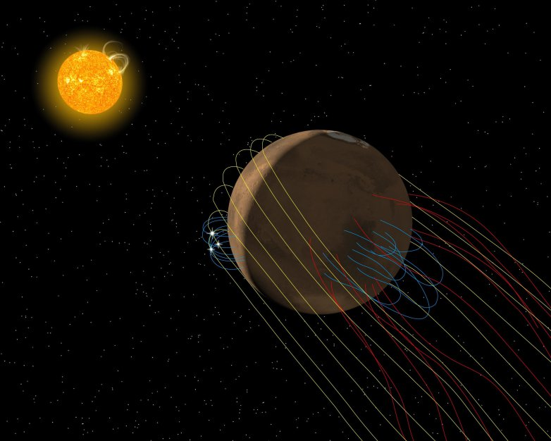 NASA Find Solar System Exactly Like Our Own nasasmavenmi