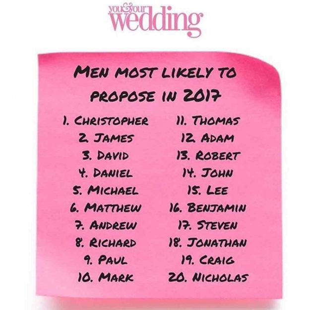 Guys Called Chris Most Likely To Propose This Year 2a8c19d55a20de1fef8f5fe9d98b56a9