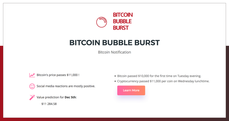 Bitcoin Bubble Burst Reveals When Bitcoin Will Crash bbb email