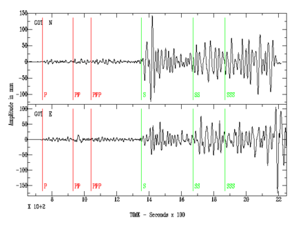 Mysterious Hum Coming From Inside Earth Is Baffling Scientists typical seismogram
