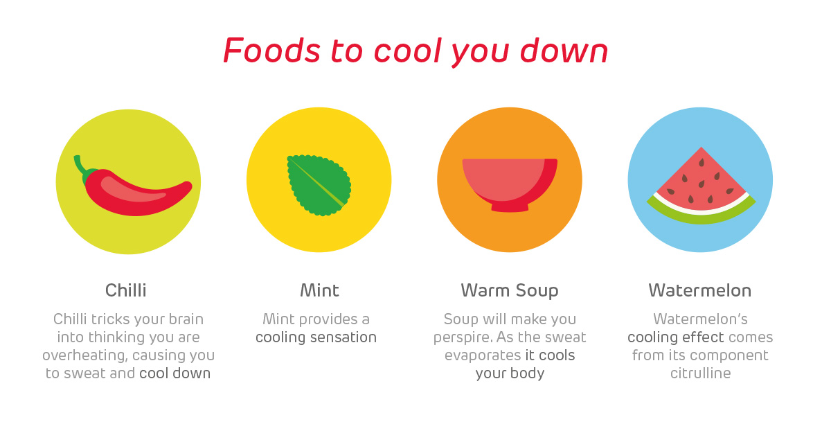 Experts Reveal Best Foods To Keep You Cool During The Summer Heatwave food hacks infographic section1