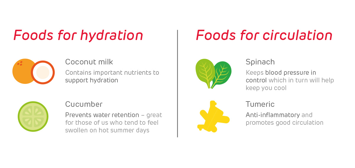 Experts Reveal Best Foods To Keep You Cool During The Summer Heatwave food hacks infographic section2