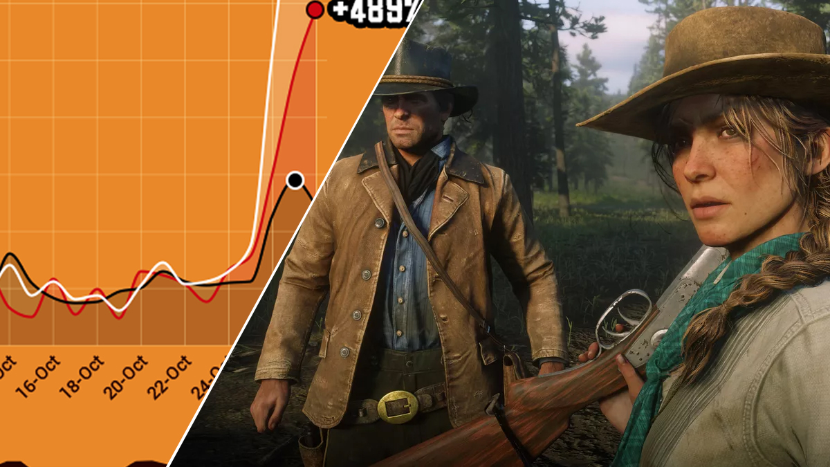 Red Dead Redemption 2 Causes 700% Surge In Wild West Porn ...