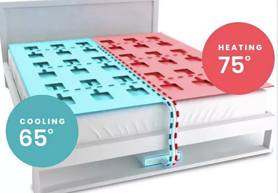 Temperature controlled duvet