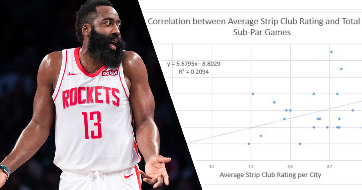 Houston Rockets' James Harden Plays Worse in Cities With Good Strip Clubs, Redditor Finds