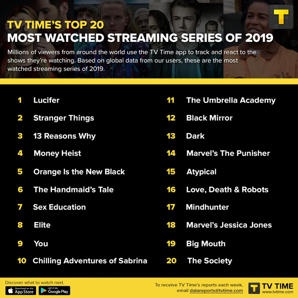 Lucifer is most streamed show of 2019