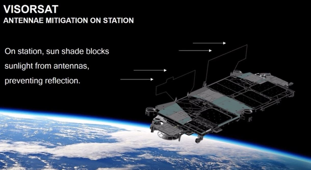 SpaceX to test visors to reduce brightness